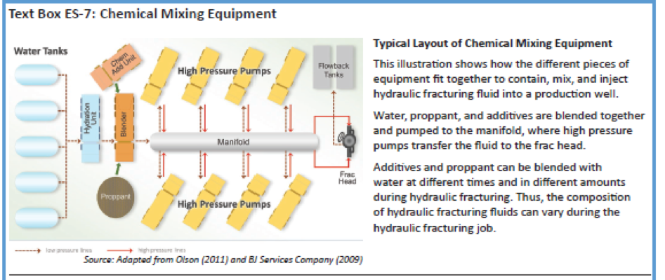 Hydraulic Fracturing in the Northern Territory